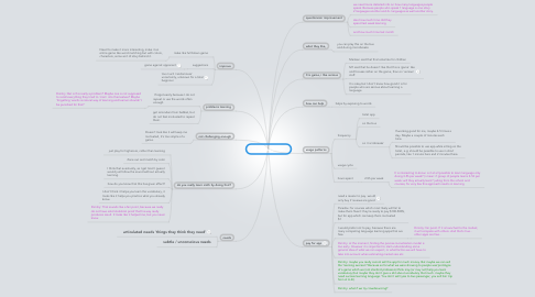 Mind Map: Interview Findings
