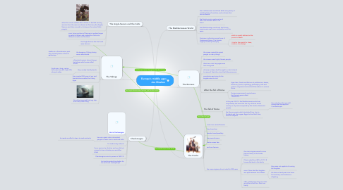 Mind Map: Europe's middle ages             Joe Maslow