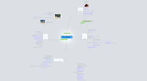 Mind Map: Europe's early middle ages Joseph Vergel De Dios