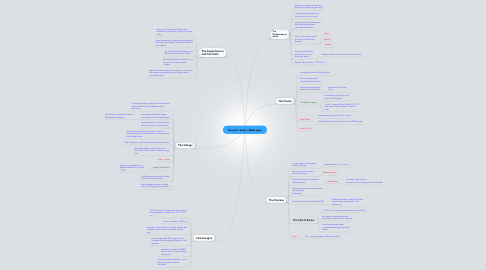 Mind Map: Europe's early middle ages