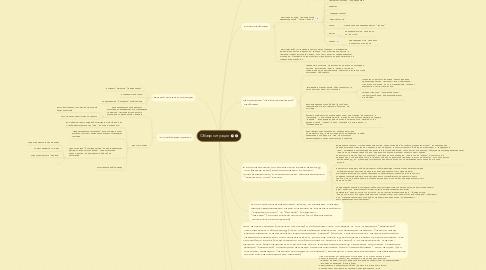 Mind Map: Обзор ситуации
