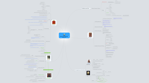 Europe S Early Middle Age Johnson Sun Mindmeister Mind Map