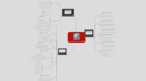 Mind Map: Red de Telecomunicaciones