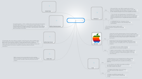 Mind Map: Jose Venegas Desktop Operating System