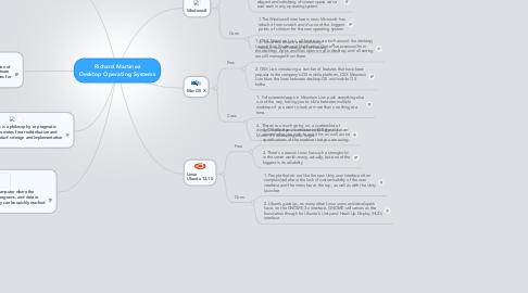 Mind Map: Richard Martinez Desktop Operating Systems