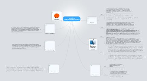 Mind Map: David Eras  Desktop Operating Systems