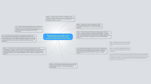 Mind Map: What connections can you make or what implications do you foresee for home economics teaching based on Giroux's ideas?