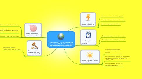 Mind Map: Почему надо рационально пользоваться природой?