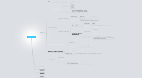 Mind Map: FARMACOLOGIA II