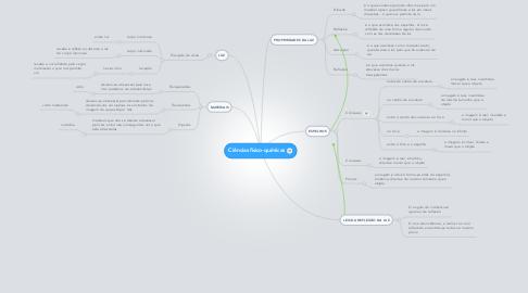 Mind Map: Ciências fisico-químicas