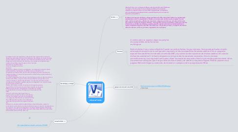 Mind Map: microsof visio