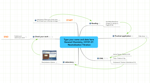 Mind Map: Type your name and date hereGeneral Chemistry, CH101-01 Neutralization Titration