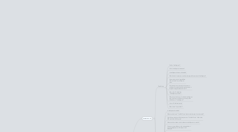 Mind Map: FFAI Sample Questions