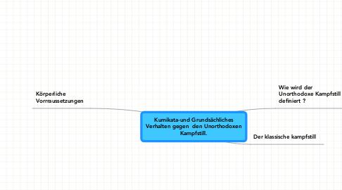 Mind Map: Kumikata-und GrundsächlichesVerhalten gegen  den UnorthodoxenKampfstill.