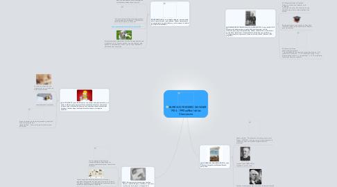 Mind Map: BURRHUS FREDERIC SKINNER 1904 - 1990aaRbol de las CIenciasma
