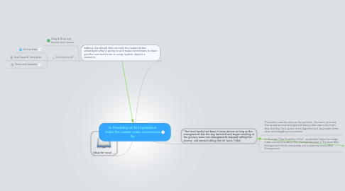 Mind Map: In Possibility of Evil symbolism helps the reader make connections by