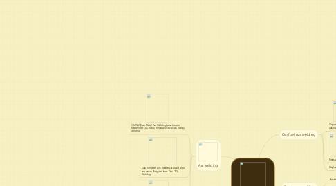 Mind Map: Type of Welding