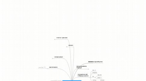 Mind Map: Работай эффективно в 21 веке