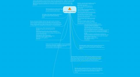 Mind Map: Motor Speech Disorders