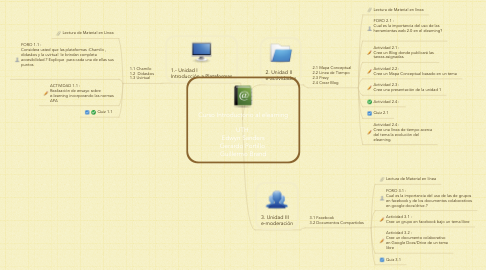 Mind Map: Curso Introductorio al elearning    UTH  Edwyn Sanders Gerardo Portillo  Guillermo Brand