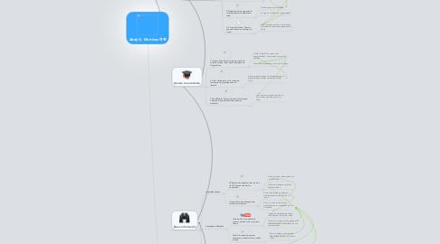 Mind Map: Abdy G. Martínez