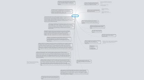 Mind Map: Chapters 15
