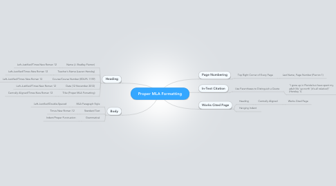 Mind Map: Proper MLA Formatting