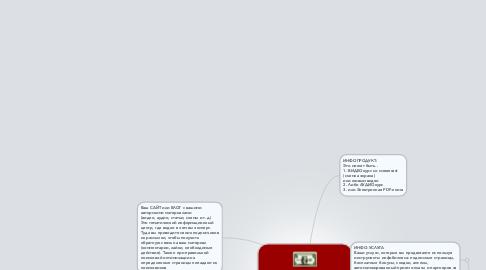 Mind Map: ДЕНЕЖНАЯ СХЕМА ИНФОБИЗНЕСА [Азы инфобиза. Видеоурок 1 + существенные дополнения  от Данилы Екб]