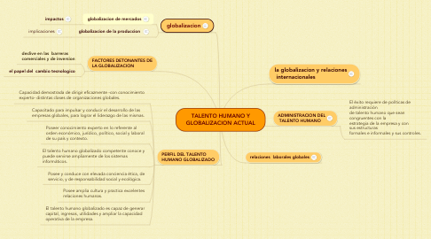Mind Map: TALENTO HUMANO Y GLOBALIZACION ACTUAL