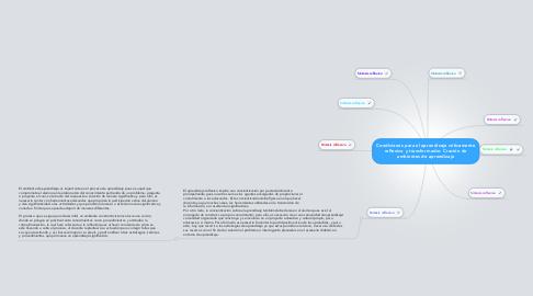 Mind Map: Condiciones para el aprendizaje críticamente reflexivo y transformador. Cración de ambientes de aprendizaje