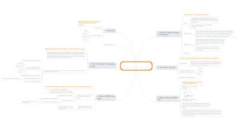 Mind Map: How COSPA & Transform Can Help Win the War...On the War on Drugs