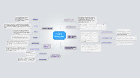 Mind Map: Análisis de  circuitos de  primer y segundo  orden