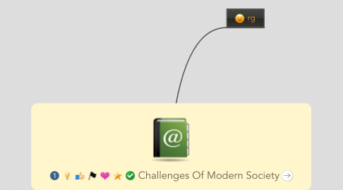 Mind Map: Challenges Of Modern Society