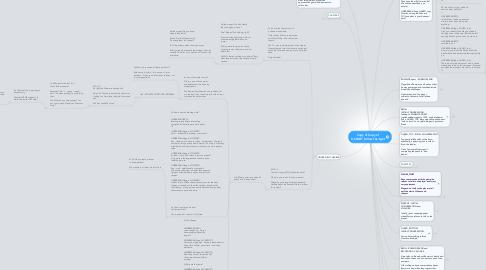 Mind Map: Copy of Copy of 0_START_follow the light