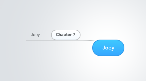 Mind Map: Joey