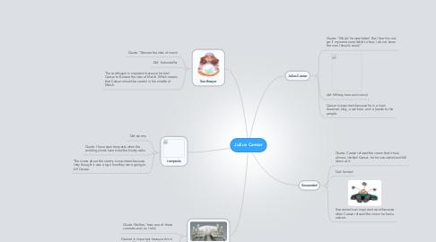 Mind Map: Julius Caesar