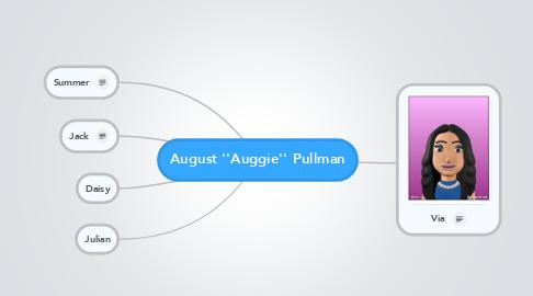 Mind Map: August ''Auggie'' Pullman