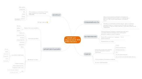 """Mind Map: """"Дизайн для НЕдизайнеров"""" (Робин Вильямс)"""
