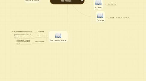 Mind Map: Вставка таблицы в документе MS WORD.
