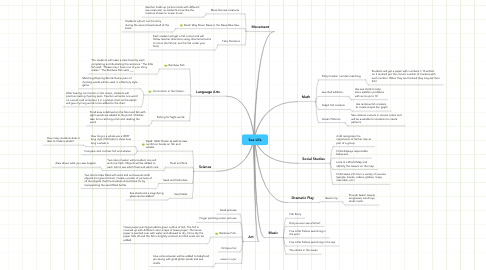 Mind Map: Sea Life