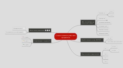 Mind Map: Слова названия действий предметов