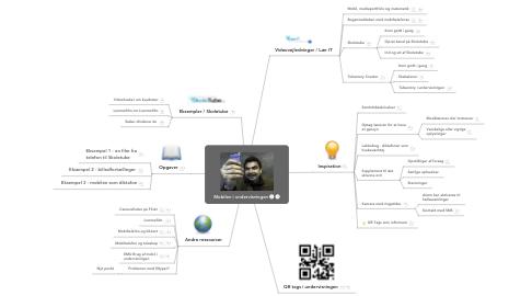 Mind Map: Mobilen i undervisningen