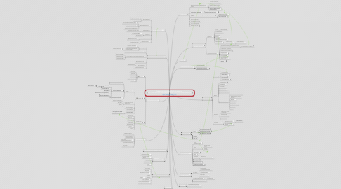 Mind Map: Stakeholder/Interessengeflecht Arcandor AG 5.6.- 1.9.09 (wird seit Insolvenzeröffnung am 1.9.09 nicht weiter aktualisiert) http://www.blicklog.com