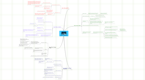 Mind Map: Water: It's important!