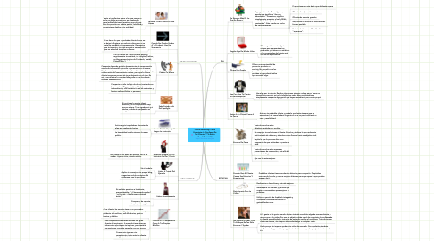 Mind Map: Online Marketing: CómoConquistar La Confianza DeTus Clientes ***A RobinGood