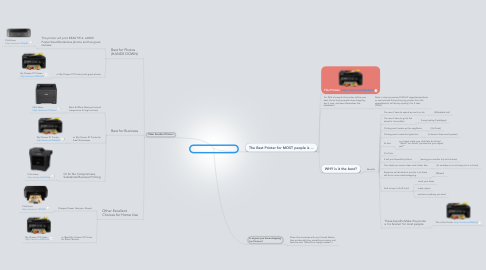 Mind Map: Best Printer for Most People