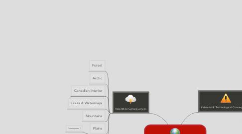 Mind Map: Human Habitation & the Canadian Environment