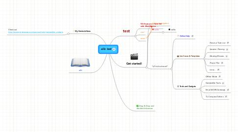 Mind Map: allo test