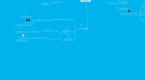 Mind Map: Evaluación en Sistemas de Aprendizaje Interactivo y sus Componentes