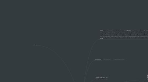 Mind Map: Улучшение работы команды